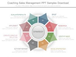Coaching Sales Management Ppt Samples Download