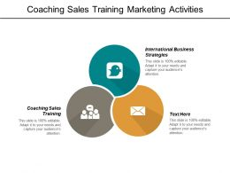 Coaching Sales Training Marketing Activities International Business Strategies Cpb