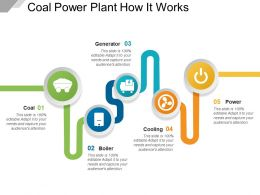 Coal Power Plant How It Works