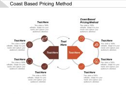 Coast Based Pricing Method Ppt Powerpoint Presentation Icon Example Cpb