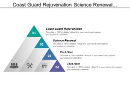 Coast Guard Rejuvenation Science Renewal Management Accountability Framework