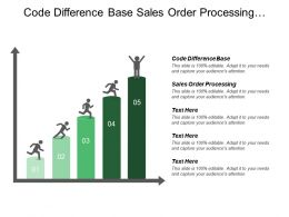 Code Difference Base Sales Order Processing Strategy Planning