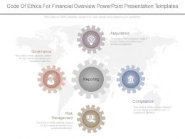 Code Of Ethics For Financial Overview Powerpoint Presentation Templates