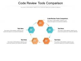 Code Review Tools Comparison Ppt Powerpoint Presentation Professional Influencers Cpb