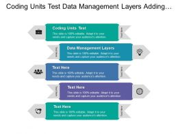 Coding Units Test Data Management Layers Adding Value Throughout