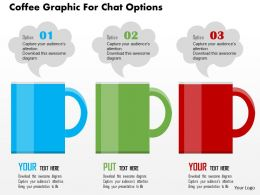Coffee Graphic For Chat Options Flat Powerpoint Design