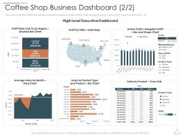 Coffee Shop Business Dashboard Bar Restaurant Cafe Business Idea Ppt Pictures