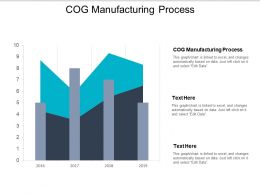 Cog Manufacturing Process Ppt Powerpoint Presentation File Slide Download Cpb