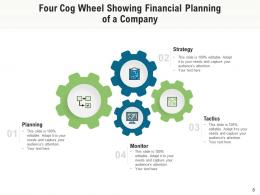 Cog Wheel Business Communicate Marketing Product Planning Process
