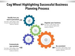 Cog Wheel Highlighting Successful Business Planning Process