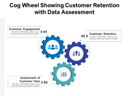Cog Wheel Showing Customer Retention With Data Assessment