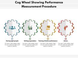 Cog Wheel Showing Performance Measurement Procedure