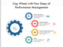 Cog Wheel With Four Steps Of Performance Management