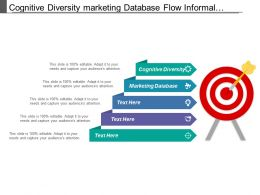 Cognitive Diversity Marketing Database Flow Informal Learning Experience