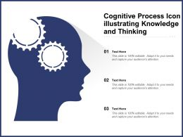 Cognitive Process Icon Illustrating Knowledge And Thinking
