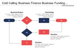 Cold Calling Business Finance Business Funding Business Environment