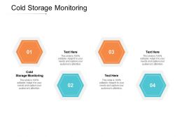 Cold Storage Monitoring Ppt Powerpoint Presentation Visual Aids Pictures Cpb