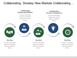 Collaborating Develop New Markets Collaborating Increase Transparency Showcasing Innovations