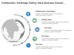Collaboration Advantage Adding Value Business Domain Knowledge Email Check