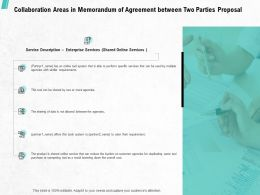 Collaboration Areas In Memorandum Of Agreement Between Two Parties Proposal Ppt Template