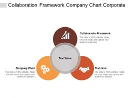 Collaboration Framework Company Chart Corporate Positioning Negotiation Strategy Cpb