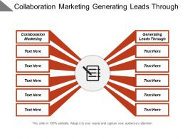 Collaboration Marketing Generating Leads Through Facebook Lead Validation