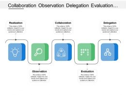 Collaboration Observation Delegation Evaluation With Arrow And Boxes