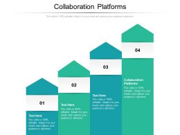 Collaboration Platforms Ppt Powerpoint Presentation Professional Vector Cpb