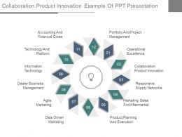 Collaboration Product Innovation Example Of Ppt Presentation