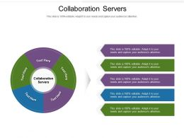 Collaboration Servers Ppt Powerpoint Presentation Model Gridlines Cpb