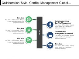 Collaboration Style Conflict Management Global Project Management Framework Cpb