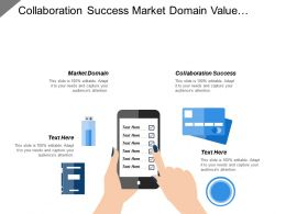 Collaboration Success Market Domain Value Chain Ability Execute