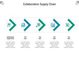 Collaboration Supply Chain Ppt Powerpoint Presentation Model Template Cpb