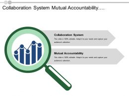 Collaboration System Mutual Accountability Common Purpose Shared Responsibilities