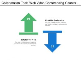 Collaboration Tools Web Video Conferencing Counter Service Booth Service
