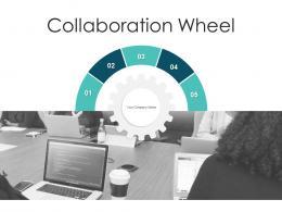 Collaboration Wheel Environmental Analysis Relationship Management Business Risk