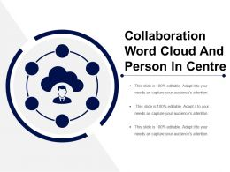 Collaboration Word Cloud And Person In Centre