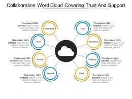 Collaboration Word Cloud Covering Trust And Support