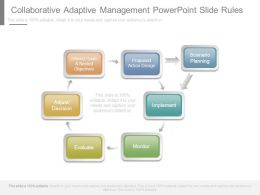 Collaborative Adaptive Management Powerpoint Slide Rules