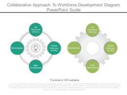 Collaborative Approach To Workforce Development Diagram Powerpoint Guide