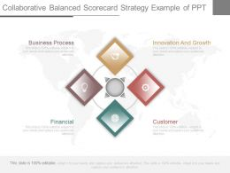 Collaborative Balanced Scorecard Strategy Example Of Ppt