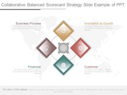 Collaborative Balanced Scorecard Strategy Slide Example Of Ppt
