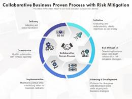 Collaborative Business Proven Process With Risk Mitigation