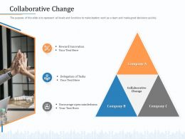 Collaborative Change Delegation Of Tasks Ppt Powerpoint Presentation Portfolio Gridlines