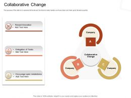 Collaborative Change Delegation Open Ppt Powerpoint Presentation Styles Clipart Images