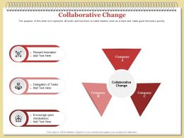 Collaborative Change L1890 Ppt Powerpoint Presentation Inspiration Themes