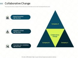 Collaborative Change Mindedness Ppt Powerpoint Presentation Summary Tips