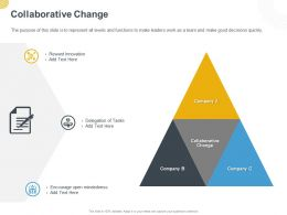 Collaborative Change Ppt Powerpoint Presentation Pictures Smartart