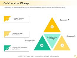 Collaborative Change Reward Innovation Ppt Powerpoint Presentation Visual Aids Styles