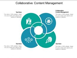 Collaborative Content Management Ppt Powerpoint Presentation Gallery Background Image Cpb